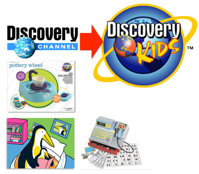 Kids Discovery Com >> Lyndon Mosse Is Darn Clever Discovery Kids
